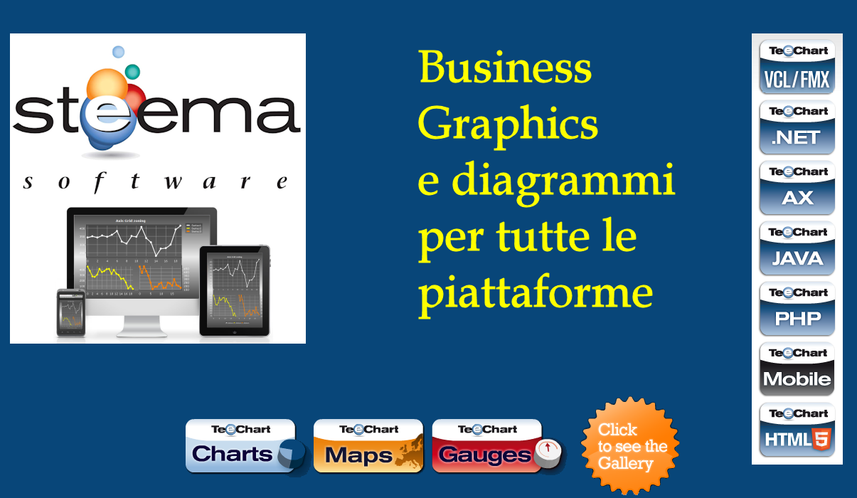 Steema Software